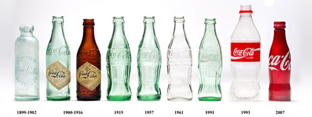 dating old coke bottles Dating bottles by their tops and bases a look at bottle bases one approach to helping beginner identify their old bottles involves show them the bases of old bottles.